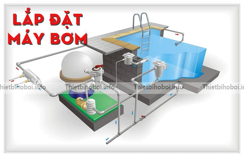 cách lắp đặt máy bơm dành cho hồ bơi