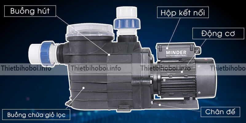 cấu tạo 3 phần của máy bơm mxb