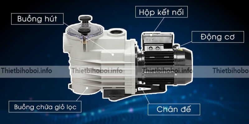 đặc điểm cấu tạo của bản của máy bơm kripsol ok