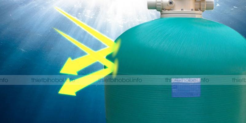 Bình lọc cát TS650 được làm tư nhựa composite