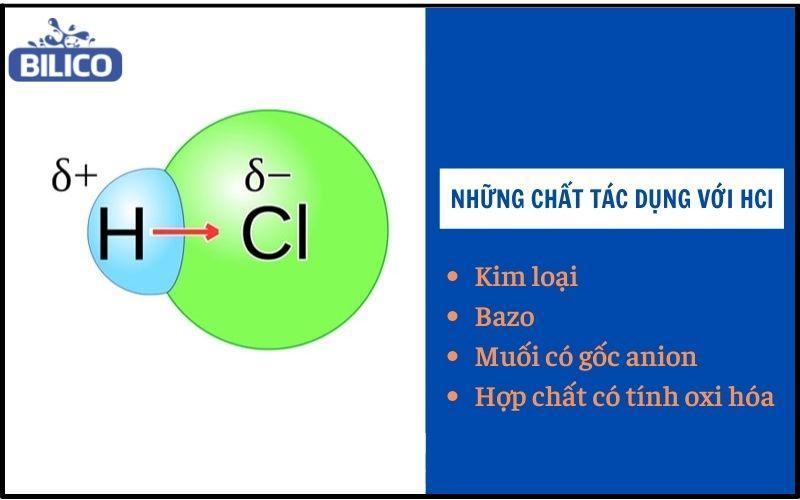 HCl tác dụng với nhiều chất như những loại axit khác